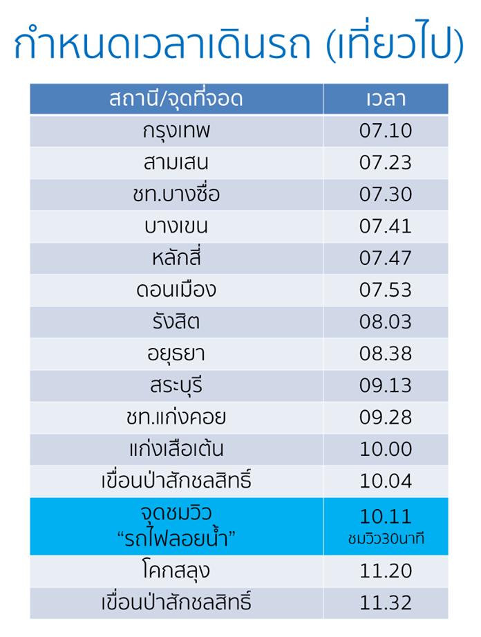 train-Pa-Sak-Chonlasit-Dam-2--e1510297339157