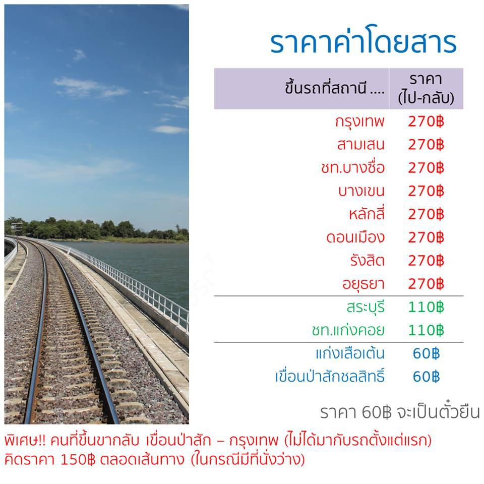 train-Pa-Sak-Chonlasit-Dam-4-